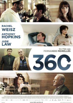 360CDorFilm